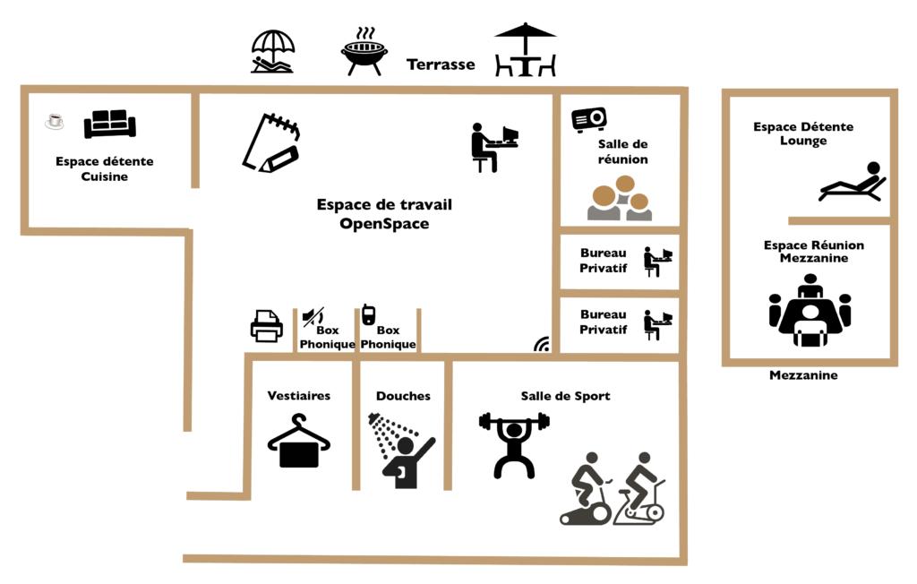Plan-Etable-Cowork-ceetrus-Sorgues